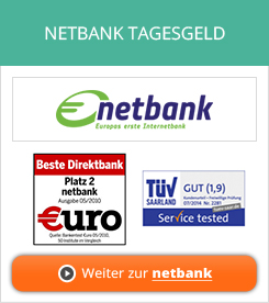netbank Tagesgeld Erfahrungen von Aktienkaufen.com