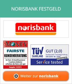 norisbank Festgeld Erfahrungen von Aktienkaufen.com