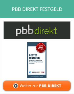 Pbbdirekt Festgeld Erfahrungen von Aktienkaufen.com