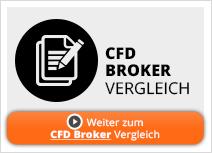 CFD Broker Vergleich