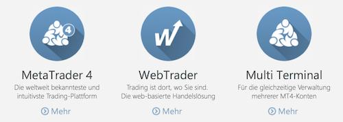 GKFX Trading Plattformen