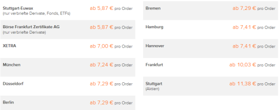 Gebührenliste Inlandsbörsen