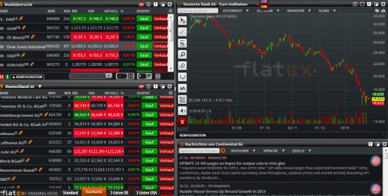 Ausschnitt der Trading Desk von flatex