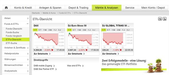 DAB Fonds und ETFs