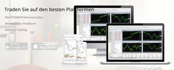 365invest Handelsplattform
