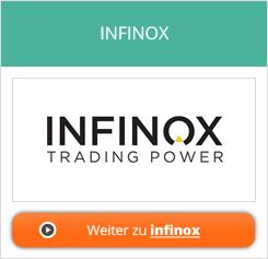 Infinox Erfahrungen von Aktienkaufen.com