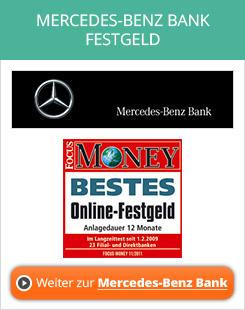 Mercedes Benz Bank Festgeld Erfahrungen von Aktienkaufen.com
