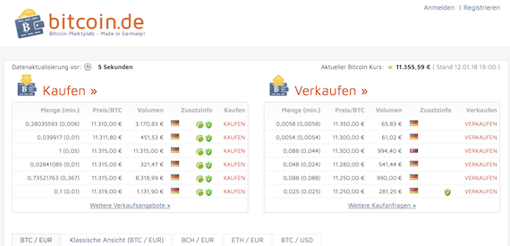 Bitcoin.de Internetauftritt