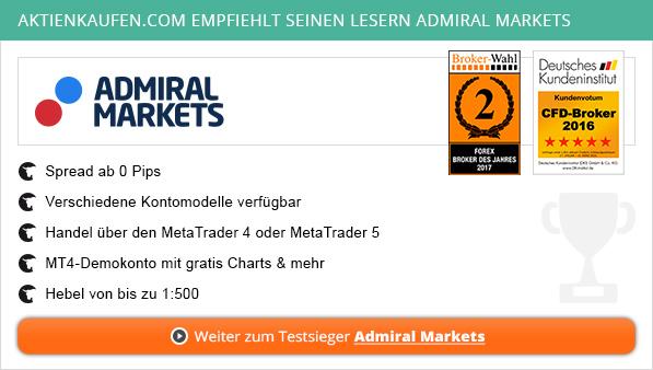 STP Broker Vergleich von Aktienkaufen.com