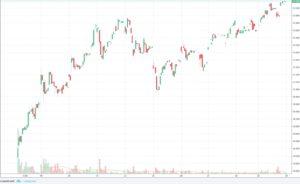 Siemens Healthineers jetzt kaufen?
