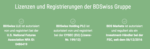 BDSwiss Regulierung