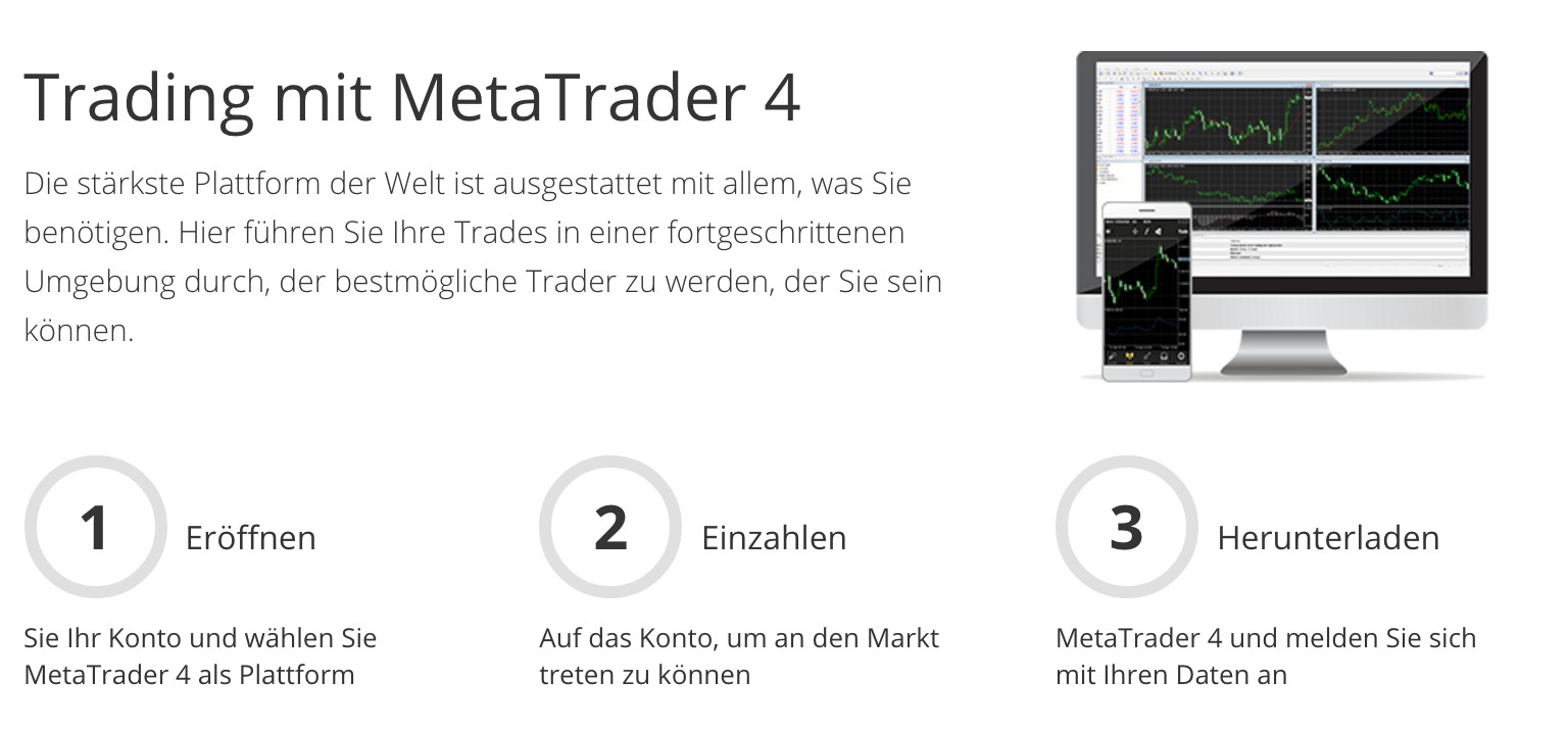 AvaTrade MetaTrader 4