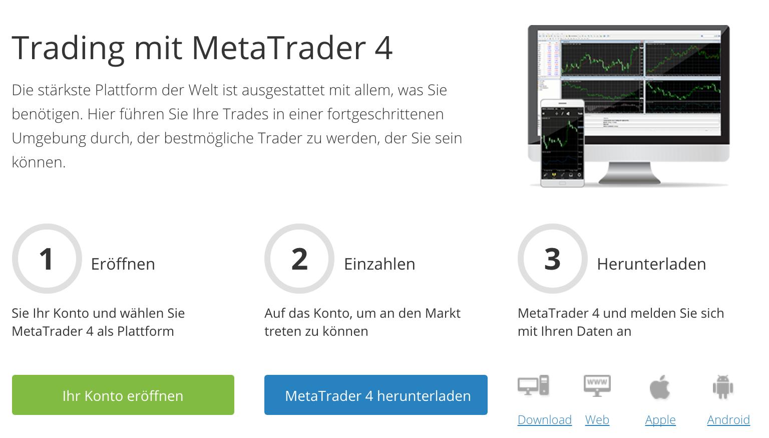 Professionelles Traden bei Avatrade MT4