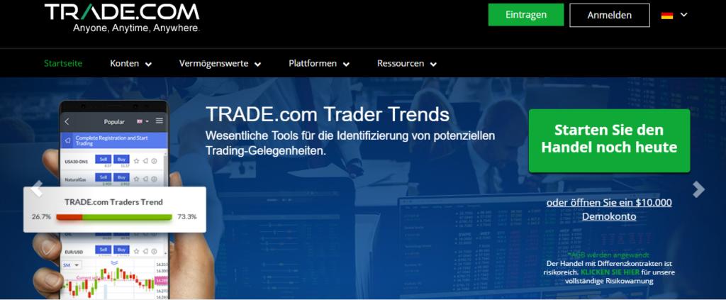 Trade.com Trader Trends
