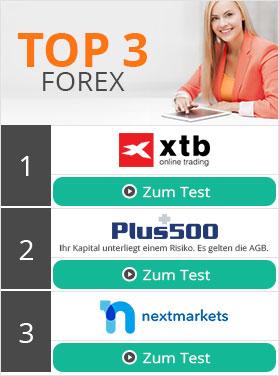 forex handel tipps 10 tricks f r ihr trading. Black Bedroom Furniture Sets. Home Design Ideas