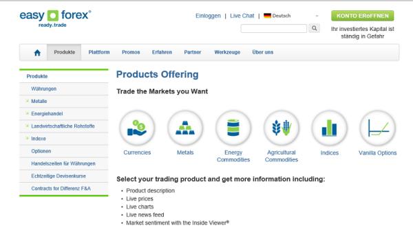Eine Produktübersicht von Easy Forex