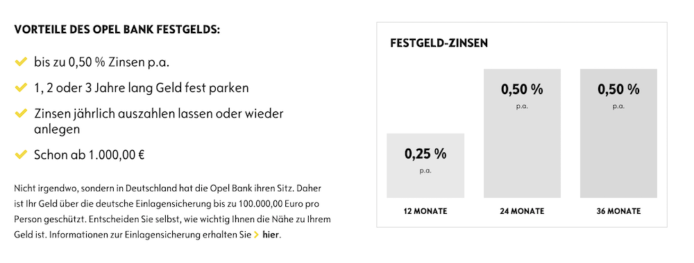 Opel Bank Festgeld Zinssatz Dauer