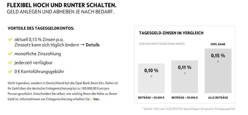 Opel Bank Zinssatz Änderung