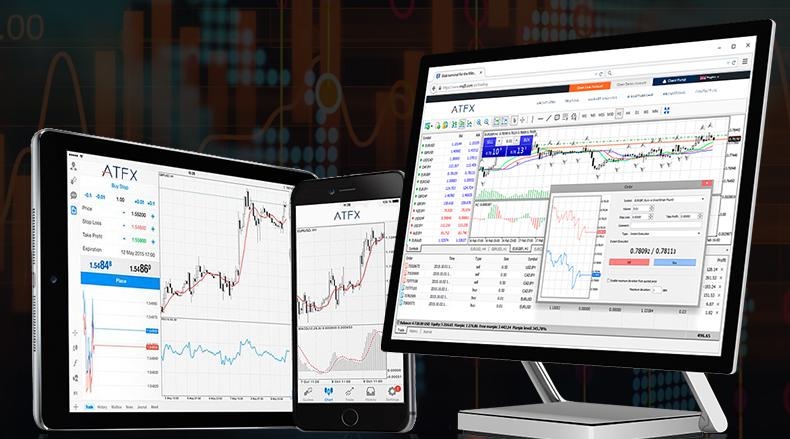 ATFX Handelsplattform