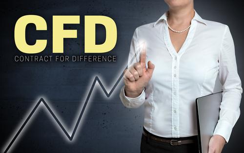 CFD Orderarten – Stop Loss, Stop Buy und mehr einfach erklärt
