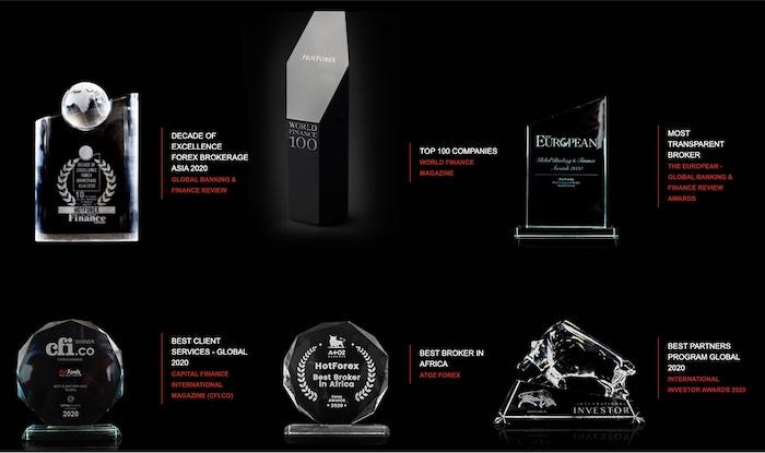 HF Markets Auszeichnungen